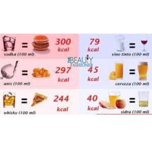 a que equivale cada bebida