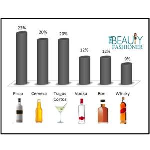 valor en calorias de cada bebida